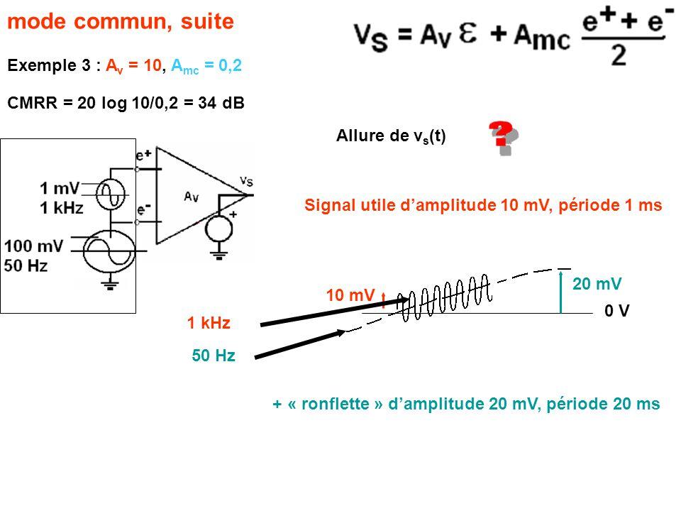 mode commun, suite Exemple 3 : Av = 10, Amc = 0,2