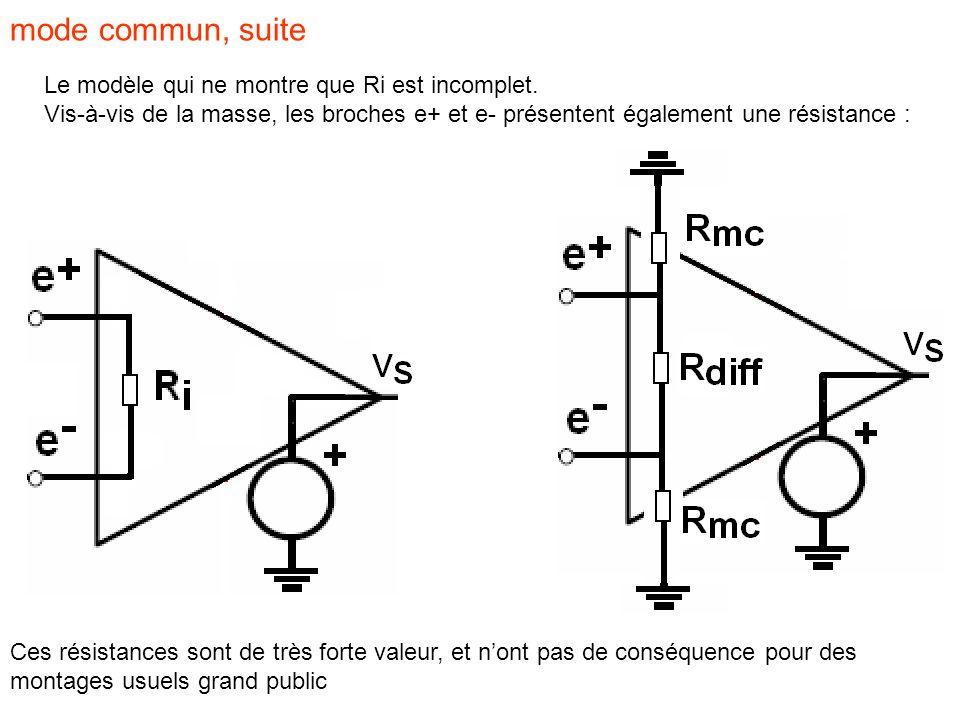 mode commun, suite Le modèle qui ne montre que Ri est incomplet.