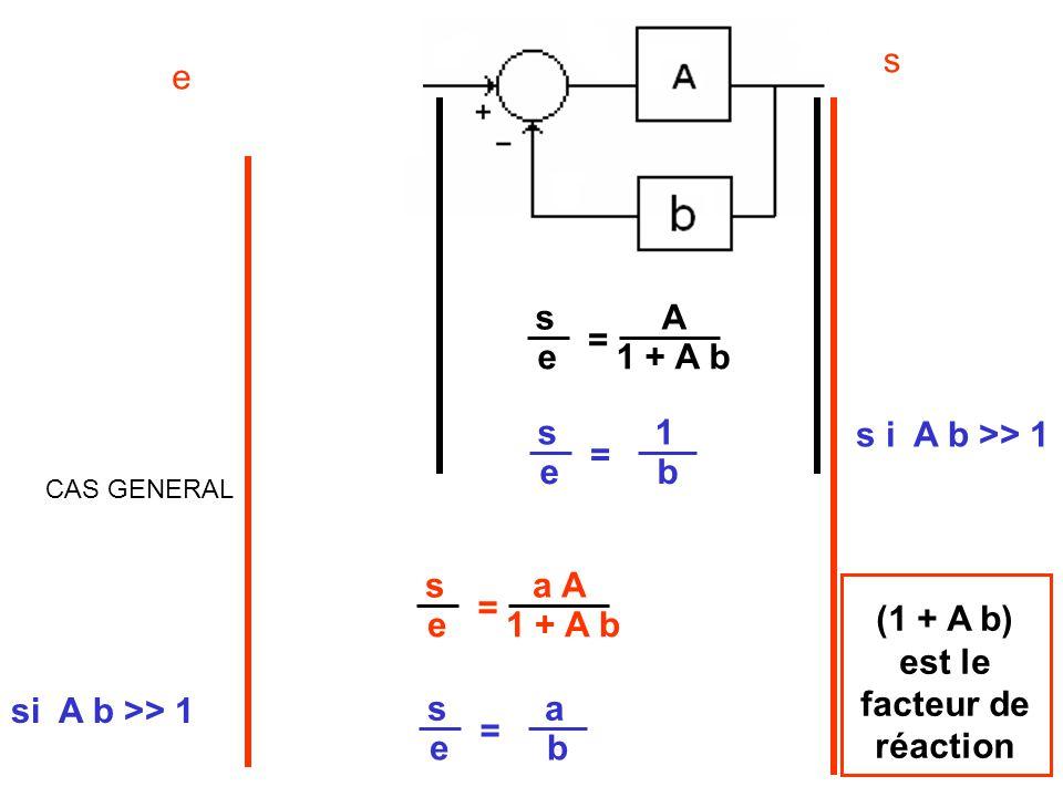 (1 + A b) est le facteur de réaction