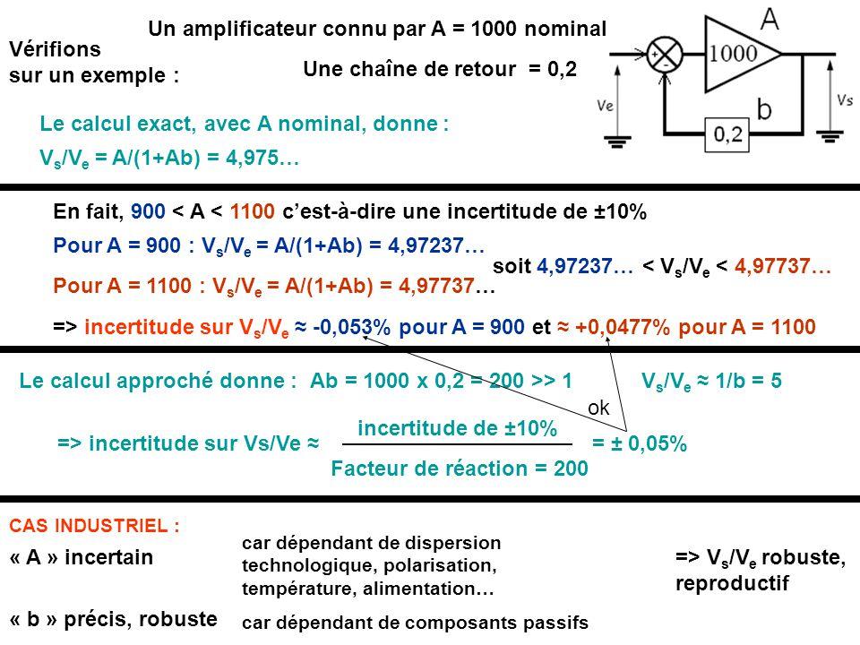 Un amplificateur connu par A = 1000 nominal Vérifions sur un exemple :