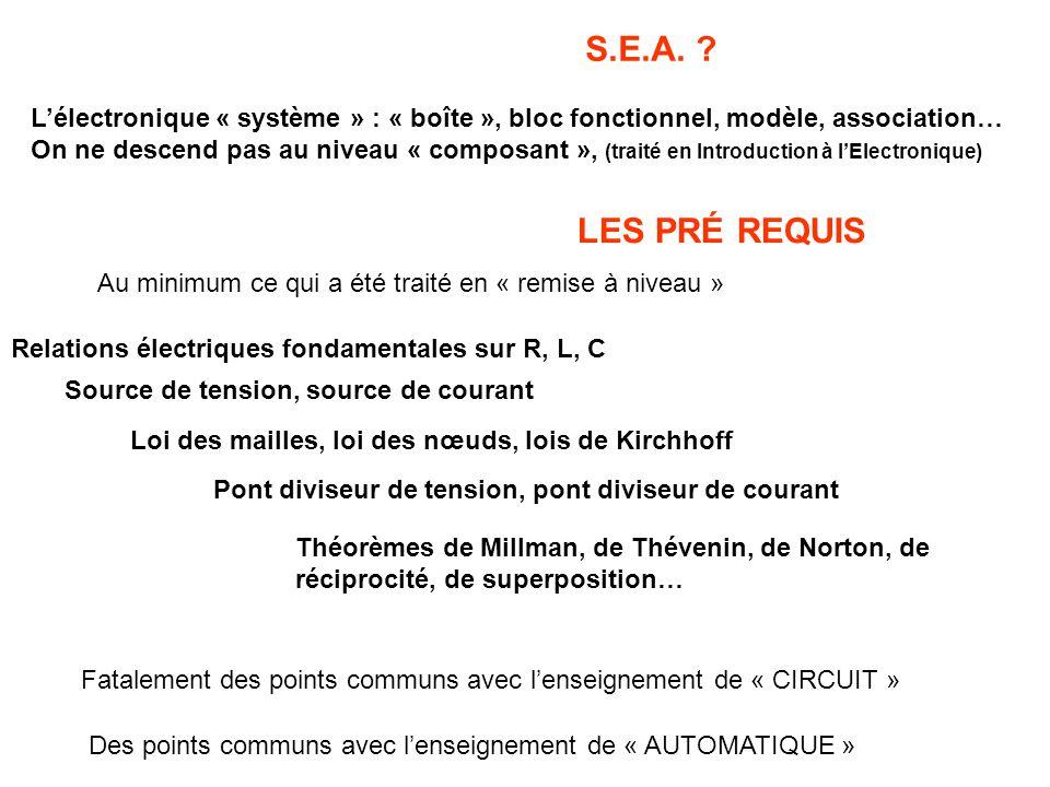 S.E.A. L'électronique « système » : « boîte », bloc fonctionnel, modèle, association…