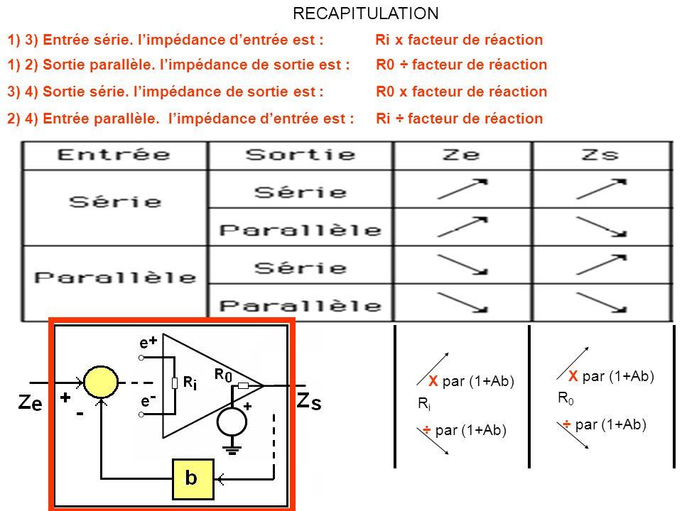 RECAPITULATION 1) 3) Entrée série. l'impédance d'entrée est : Ri x facteur de réaction.