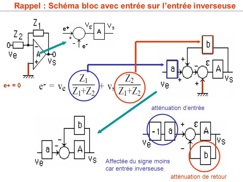 Rappel : Schéma bloc avec entrée sur l'entrée inverseuse