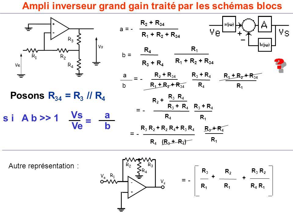 Ampli inverseur grand gain traité par les schémas blocs