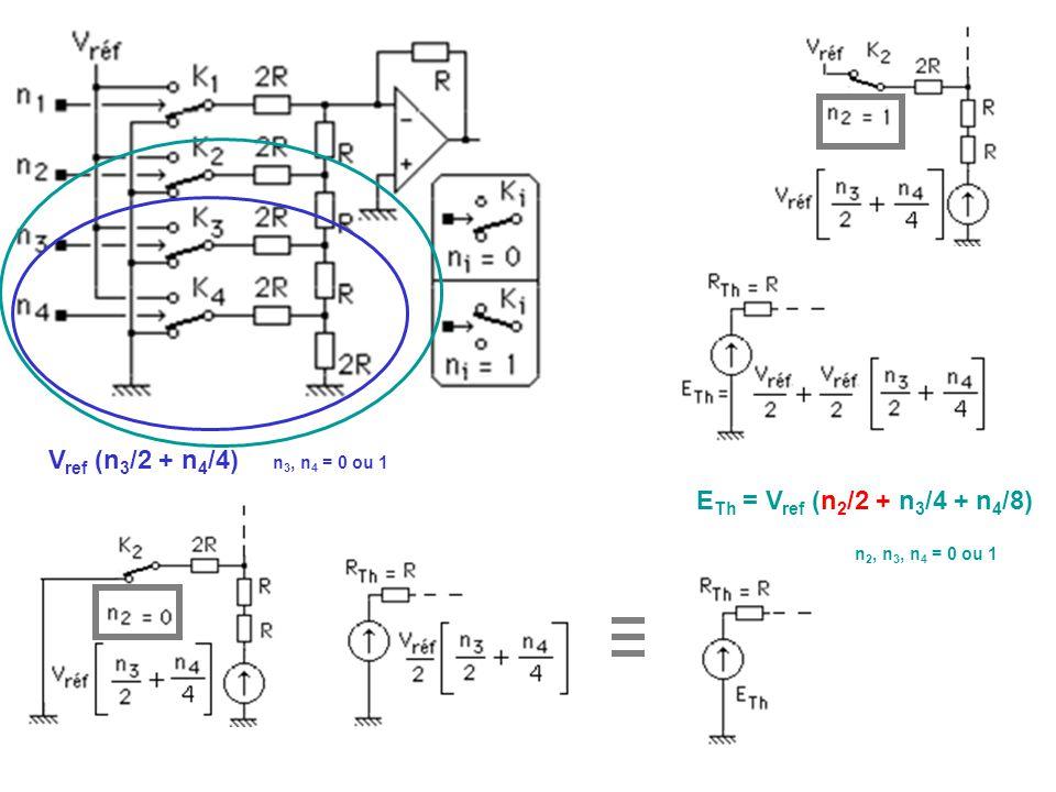 Vref (n3/2 + n4/4) ETh = Vref (n2/2 + n3/4 + n4/8) n3, n4 = 0 ou 1