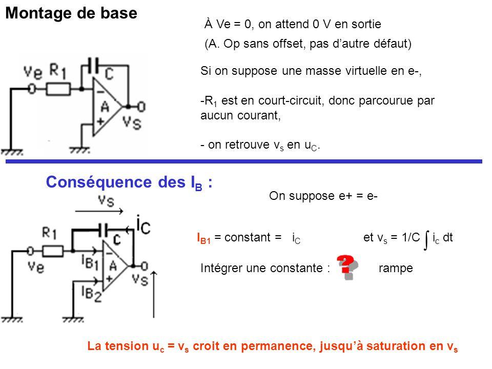 Montage de base Conséquence des IB : À Ve = 0, on attend 0 V en sortie