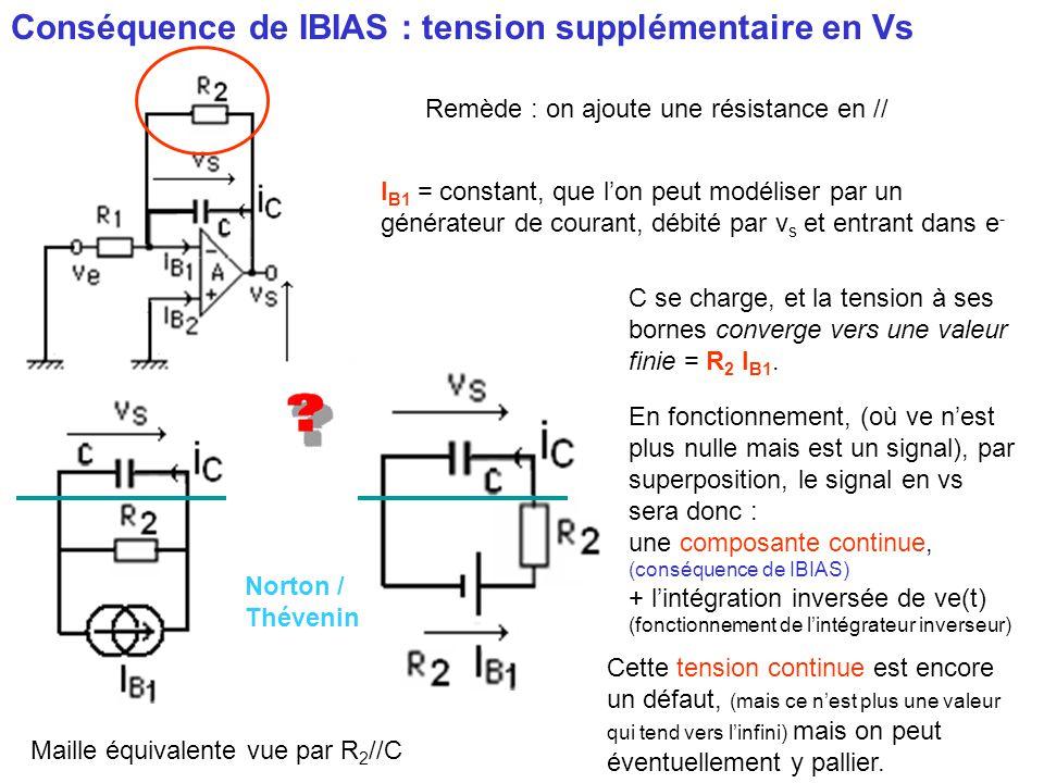 Conséquence de IBIAS : tension supplémentaire en Vs
