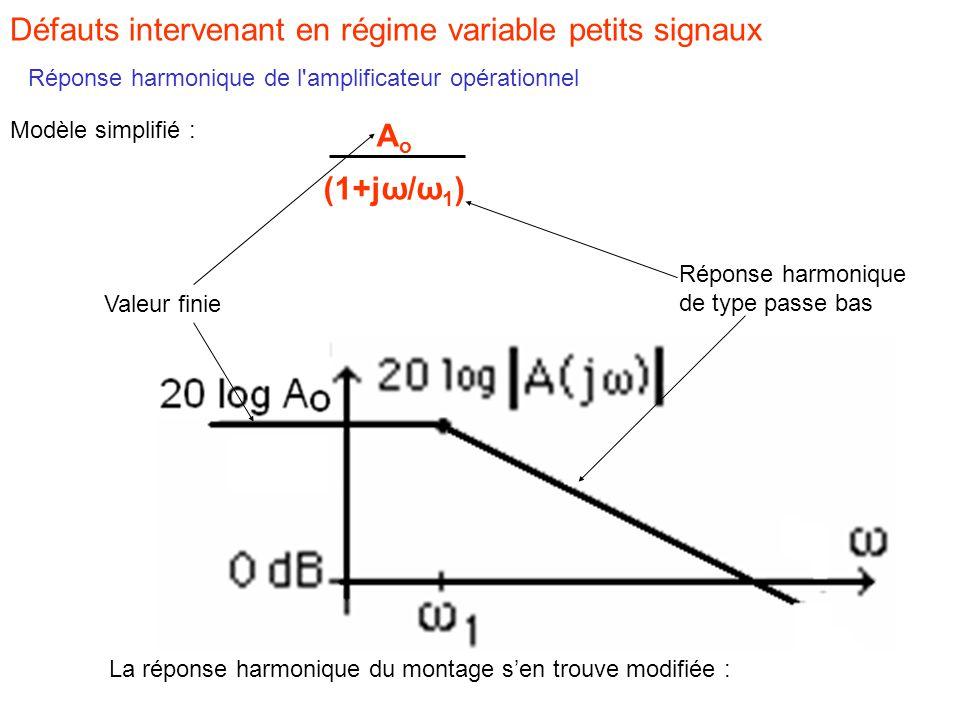 Défauts intervenant en régime variable petits signaux