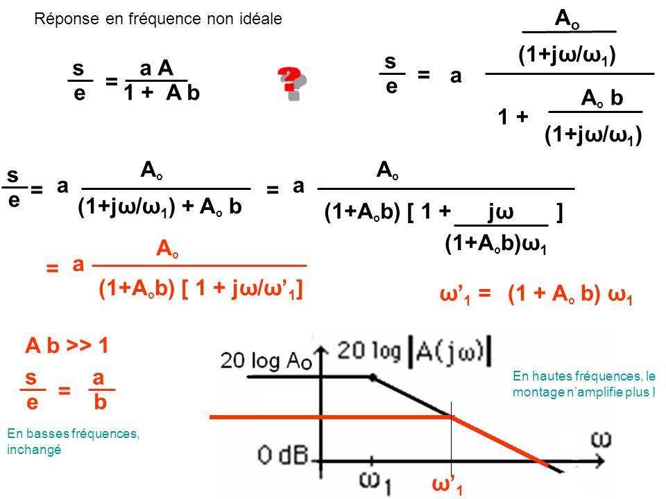 Ao (1+jω/ω1) s s a A = a = e e 1 + A b Ao b 1 + (1+jω/ω1) Ao Ao s a a