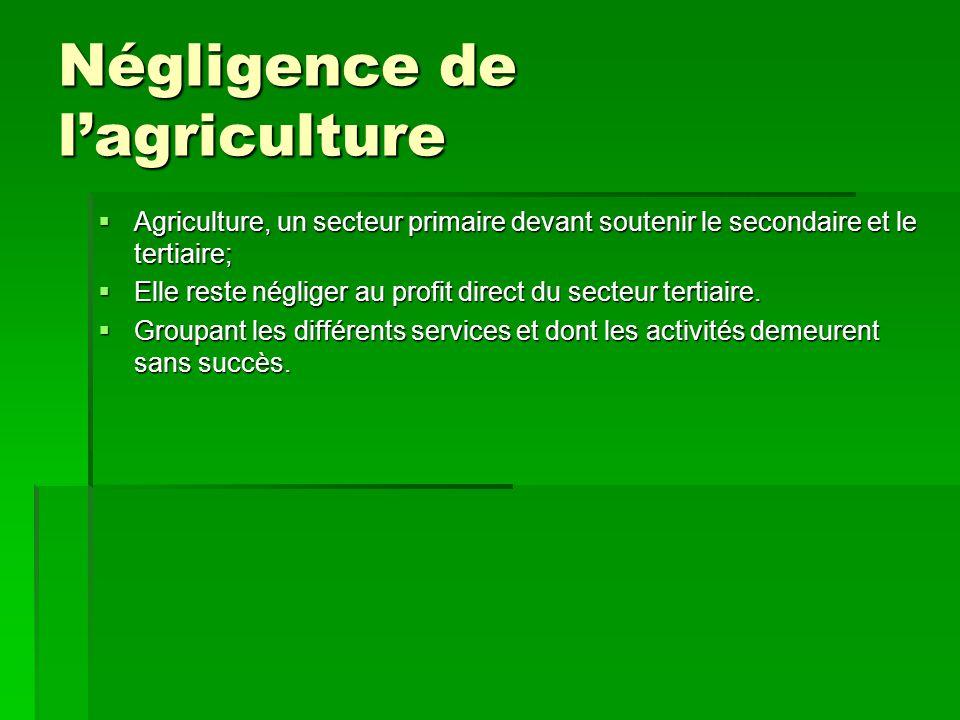 Négligence de l'agriculture