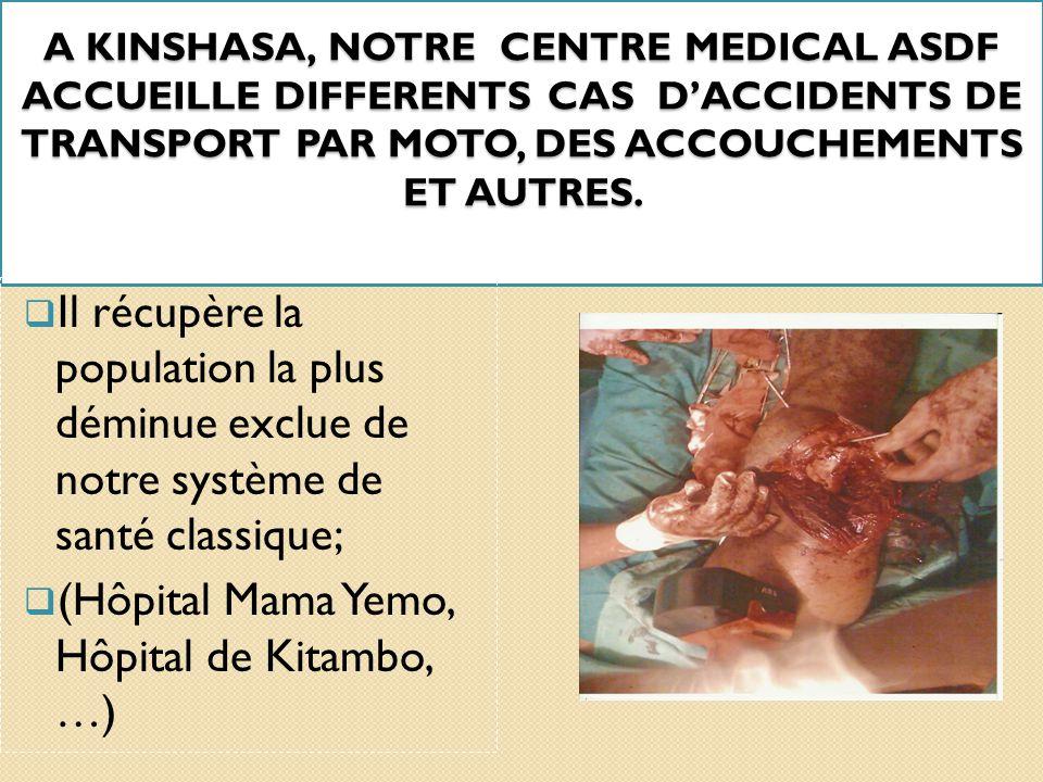 (Hôpital Mama Yemo, Hôpital de Kitambo, …)