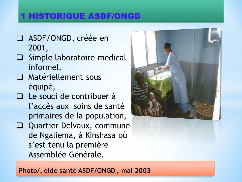 Simple laboratoire médical informel, Matériellement sous équipé,