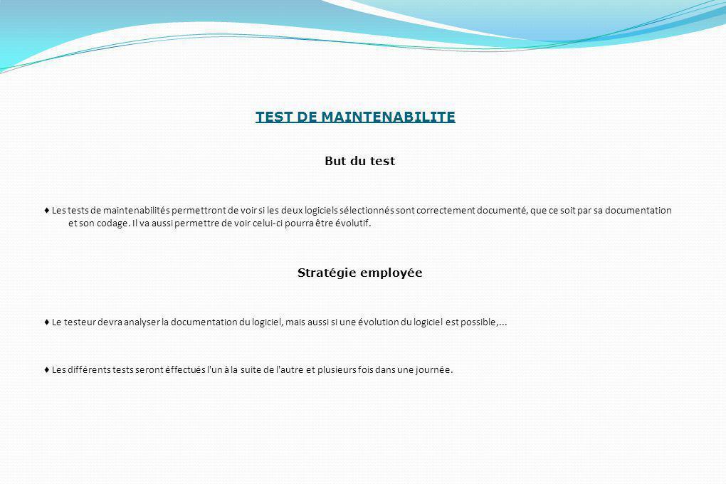 TEST DE MAINTENABILITE