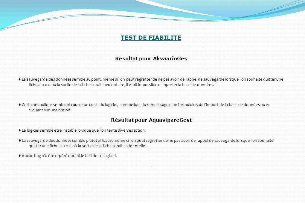 Résultat pour AkvaarioGes Résultat pour AquavipareGest