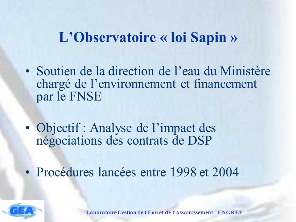 L'Observatoire « loi Sapin »