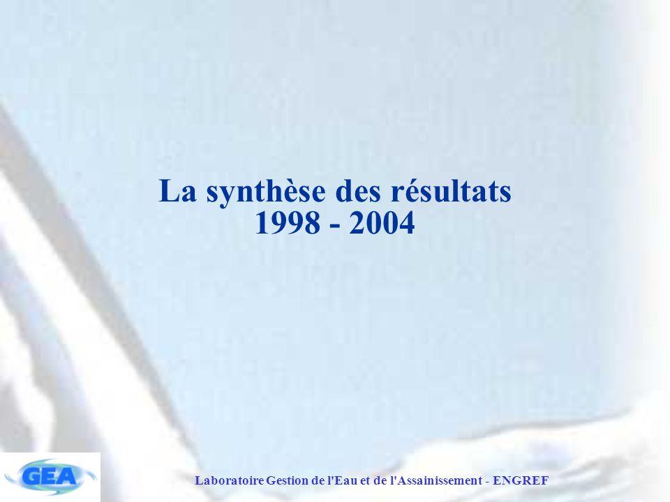 La synthèse des résultats 1998 - 2004