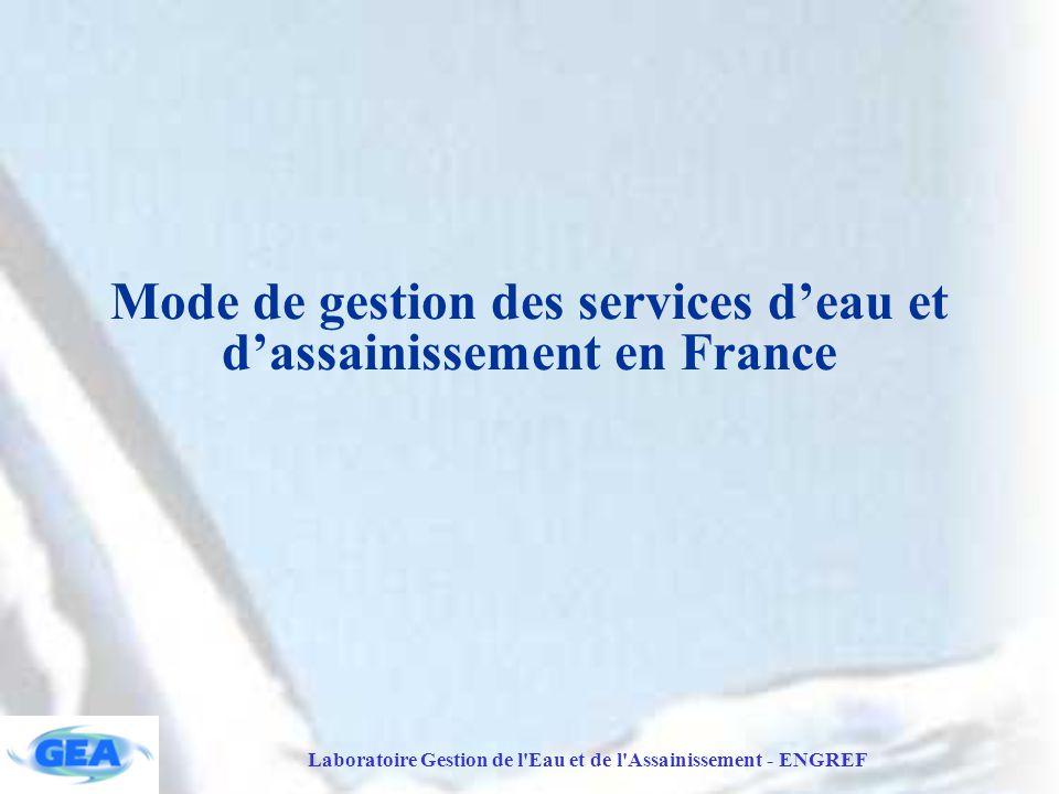 Mode de gestion des services d'eau et d'assainissement en France