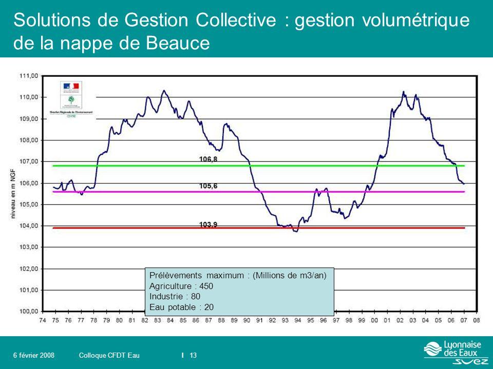 Solutions de Gestion Collective : gestion volumétrique de la nappe de Beauce