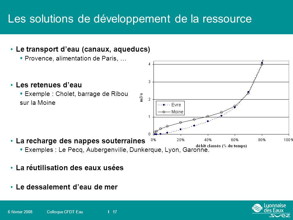 Les solutions de développement de la ressource