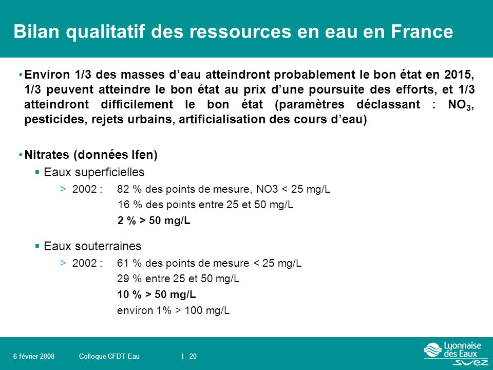 Bilan qualitatif des ressources en eau en France