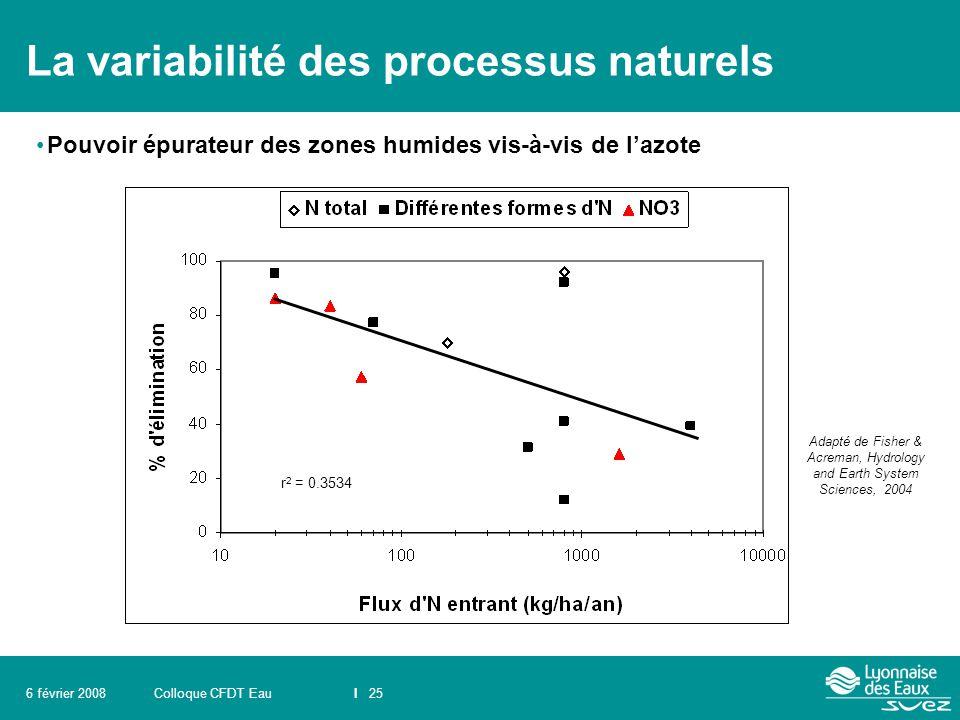 La variabilité des processus naturels