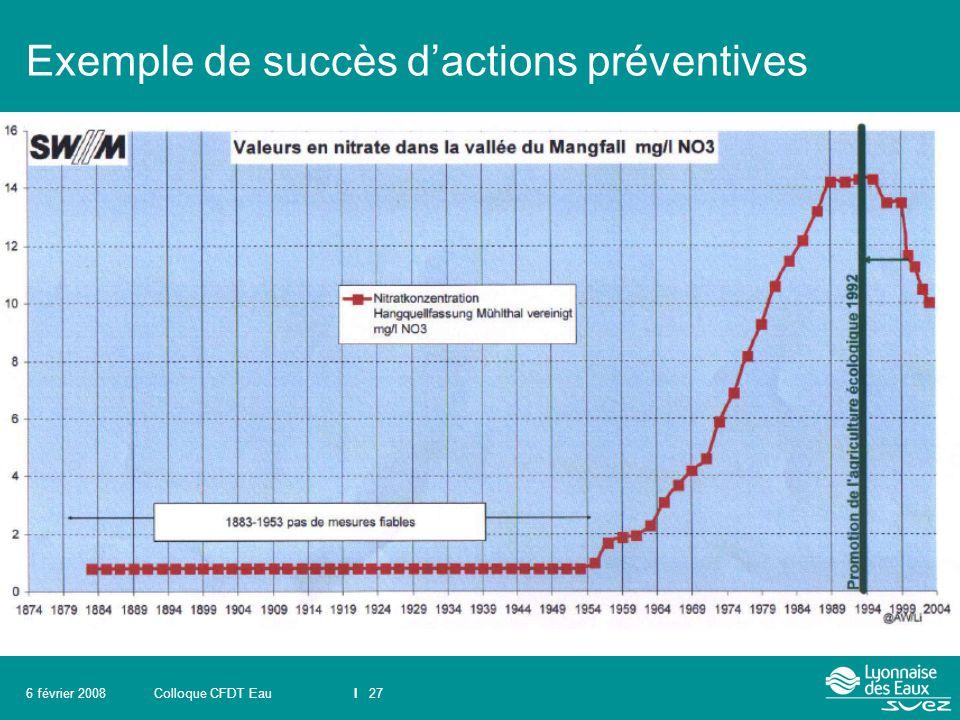 Exemple de succès d'actions préventives