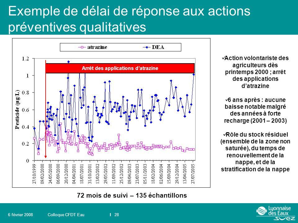 Exemple de délai de réponse aux actions préventives qualitatives