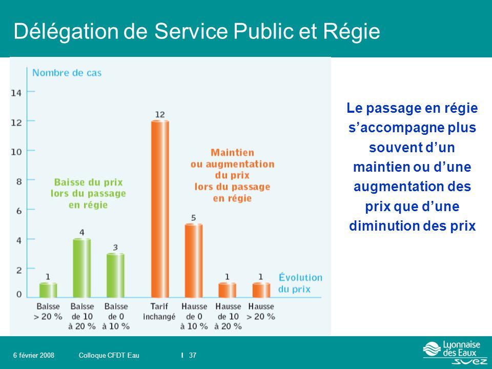 Délégation de Service Public et Régie