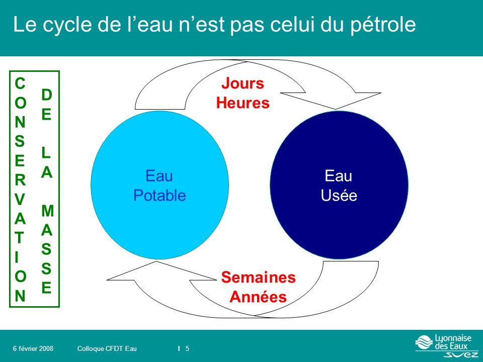 Le cycle de l'eau n'est pas celui du pétrole
