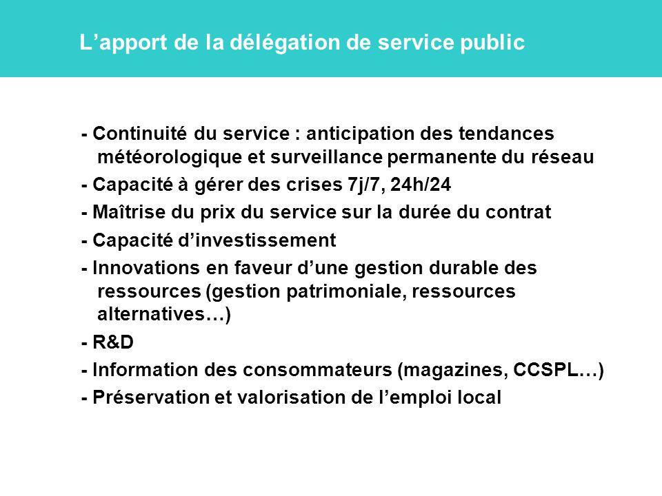 L'apport de la délégation de service public