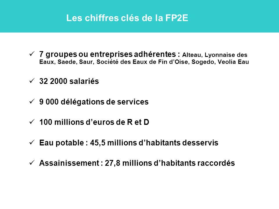Les chiffres clés de la FP2E