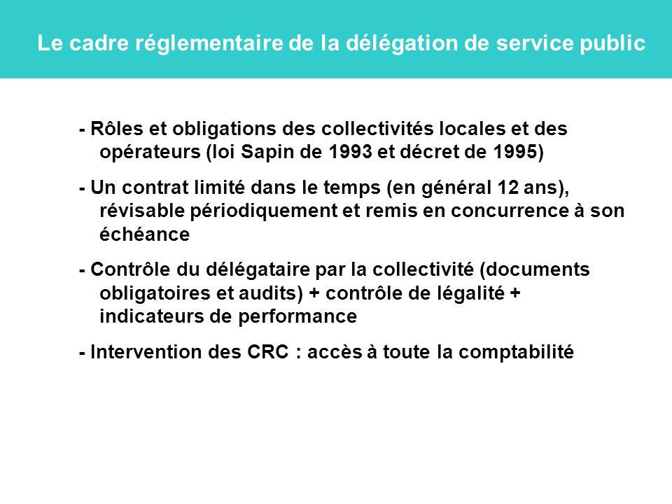 Le cadre réglementaire de la délégation de service public