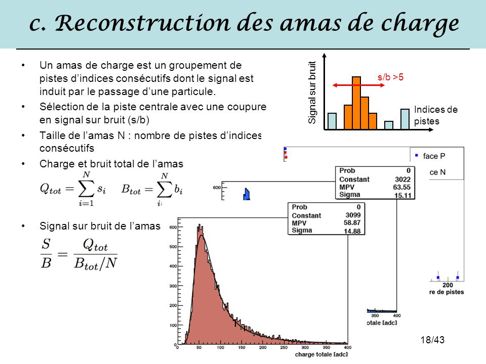 c. Reconstruction des amas de charge