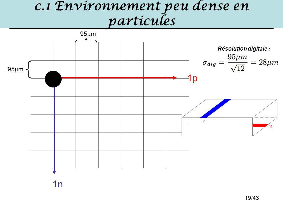 c.1 Environnement peu dense en particules