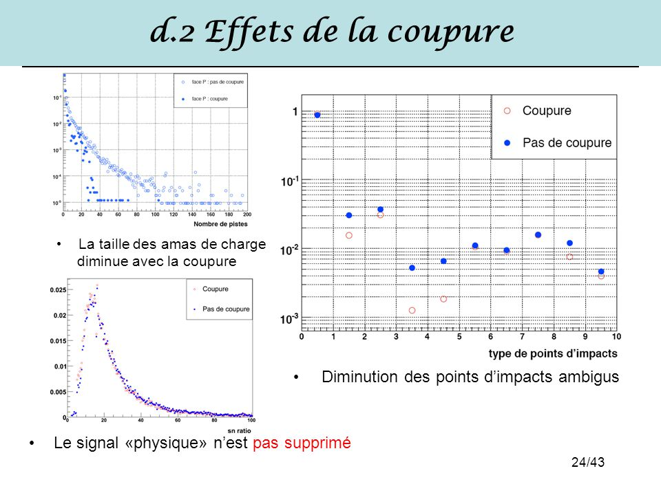 d.2 Effets de la coupure Diminution des points d'impacts ambigus