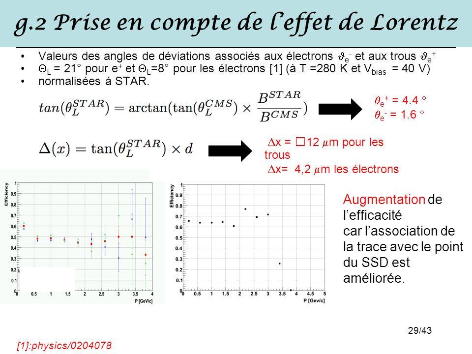 g.2 Prise en compte de l'effet de Lorentz
