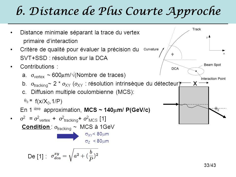 b. Distance de Plus Courte Approche