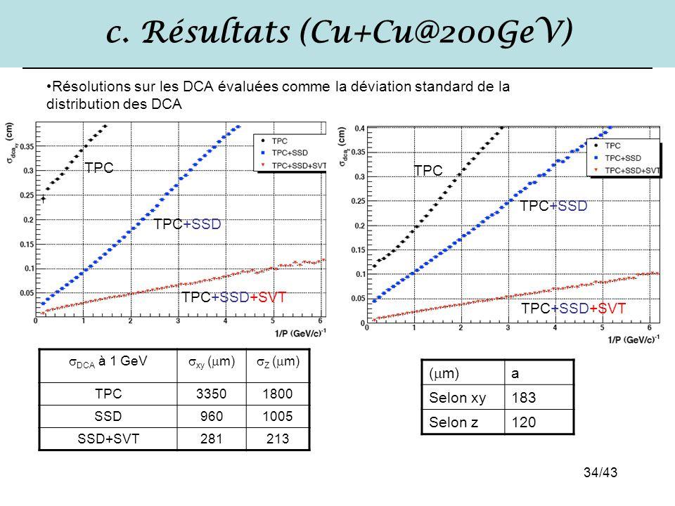 c. Résultats (Cu+Cu@200GeV)