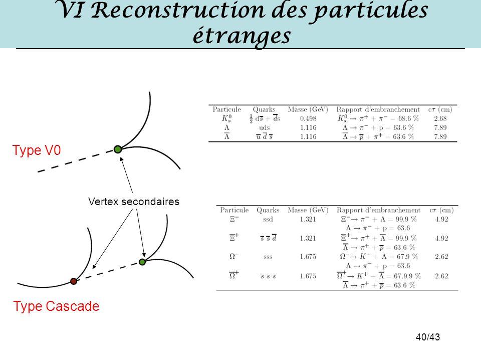 VI Reconstruction des particules étranges