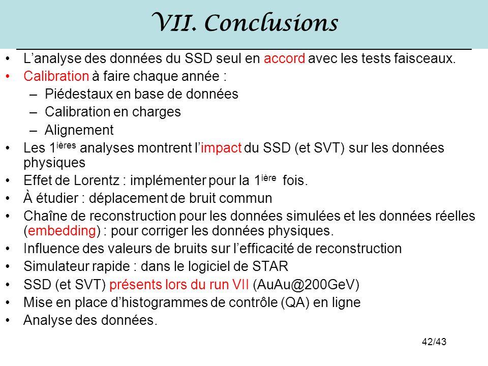 VII. Conclusions L'analyse des données du SSD seul en accord avec les tests faisceaux. Calibration à faire chaque année :