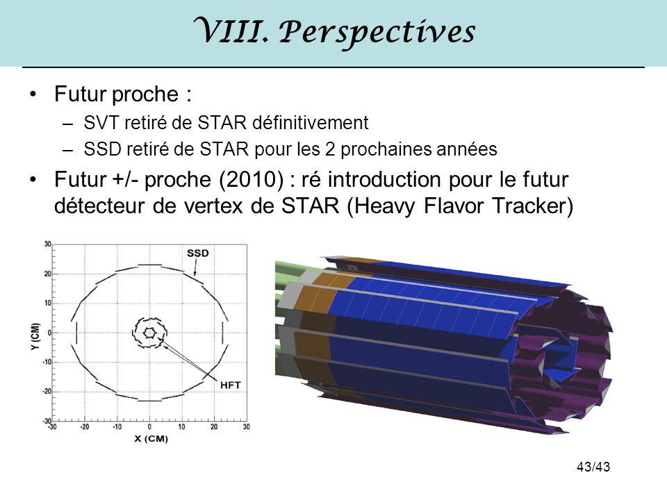 VIII. Perspectives Futur proche :