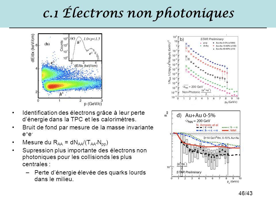 c.1 Électrons non photoniques