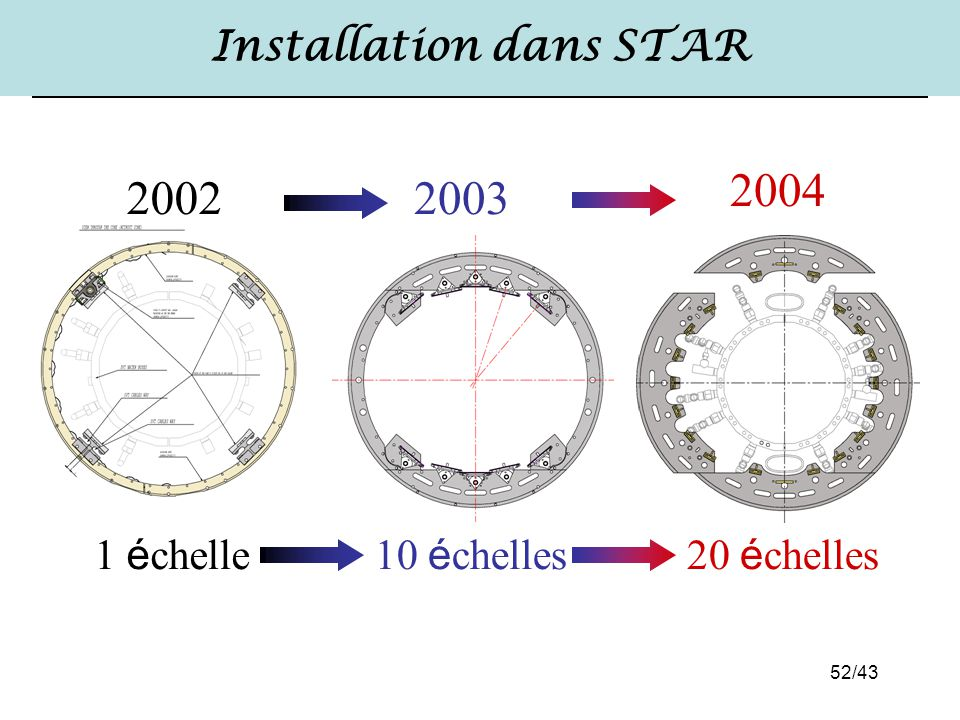 Installation dans STAR