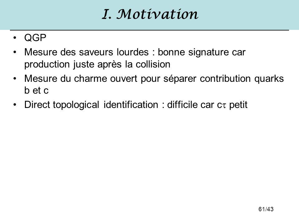 I. Motivation QGP. Mesure des saveurs lourdes : bonne signature car production juste après la collision.