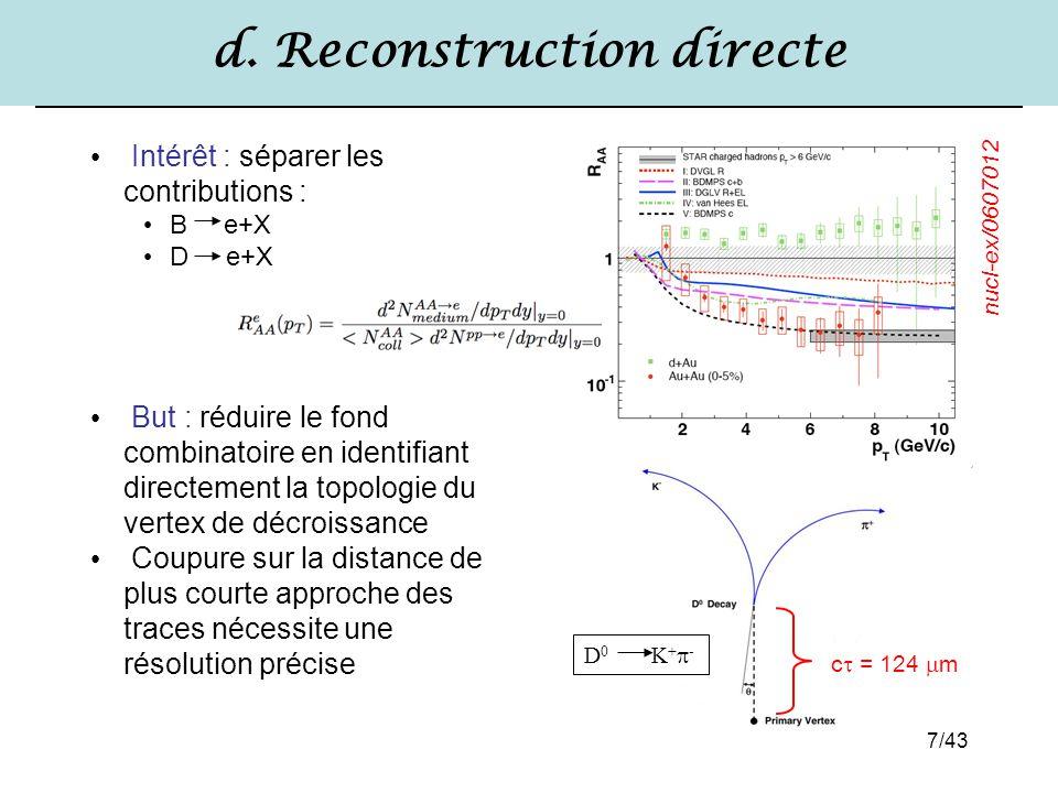 d. Reconstruction directe