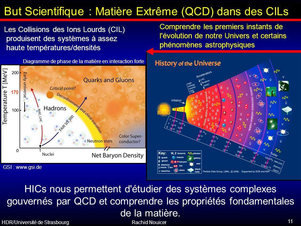 But Scientifique : Matière Extrême (QCD) dans des CILs
