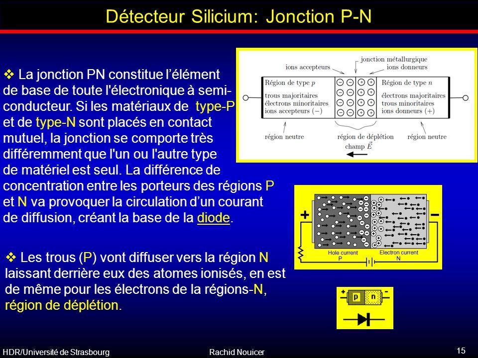 Détecteur Silicium: Jonction P-N