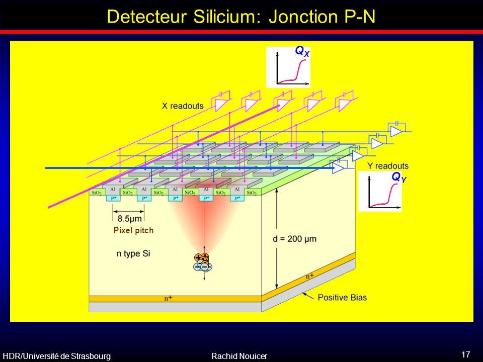 Detecteur Silicium: Jonction P-N