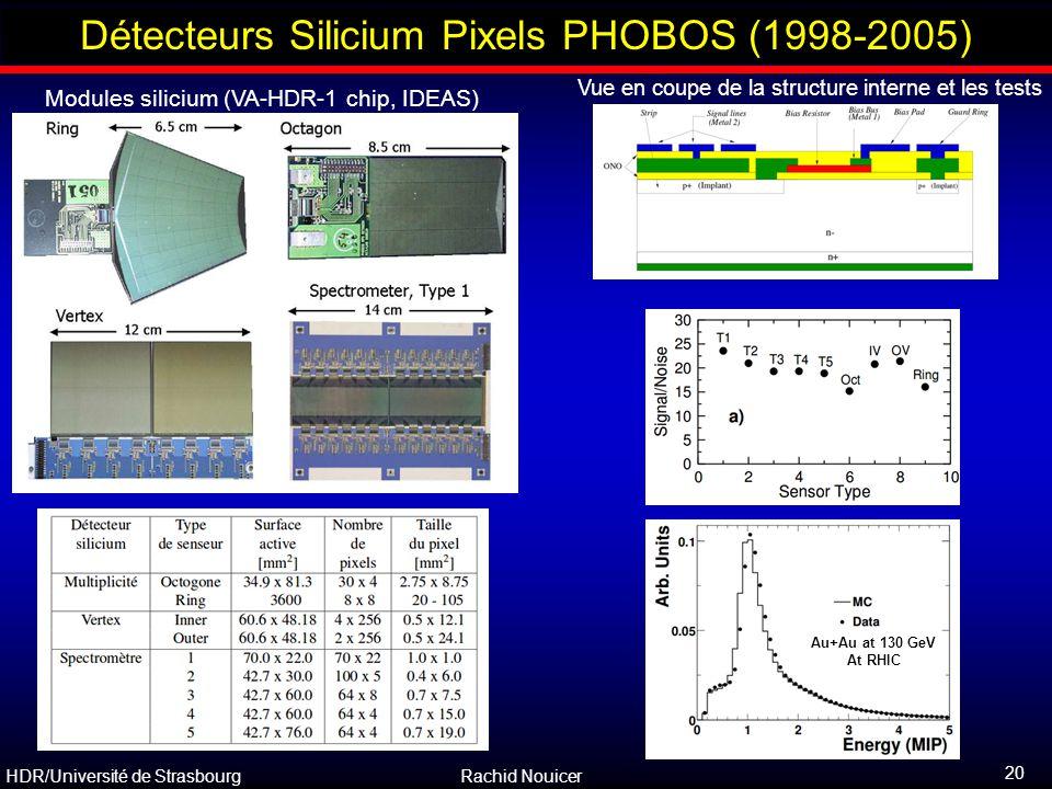 Détecteurs Silicium Pixels PHOBOS (1998-2005)