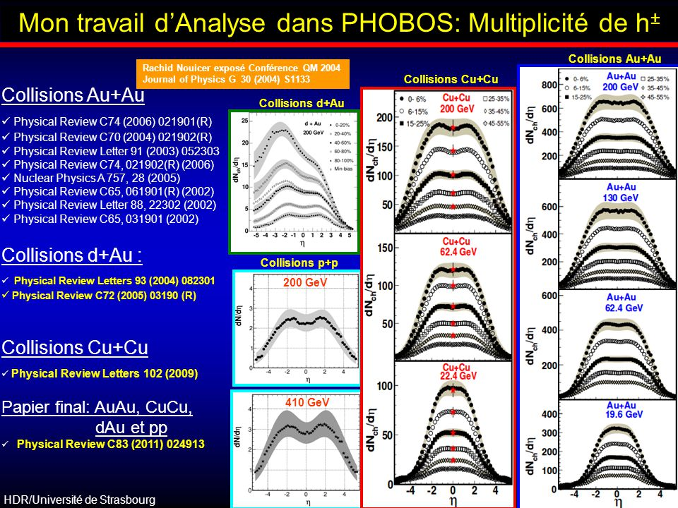 Mon travail d'Analyse dans PHOBOS: Multiplicité de h±